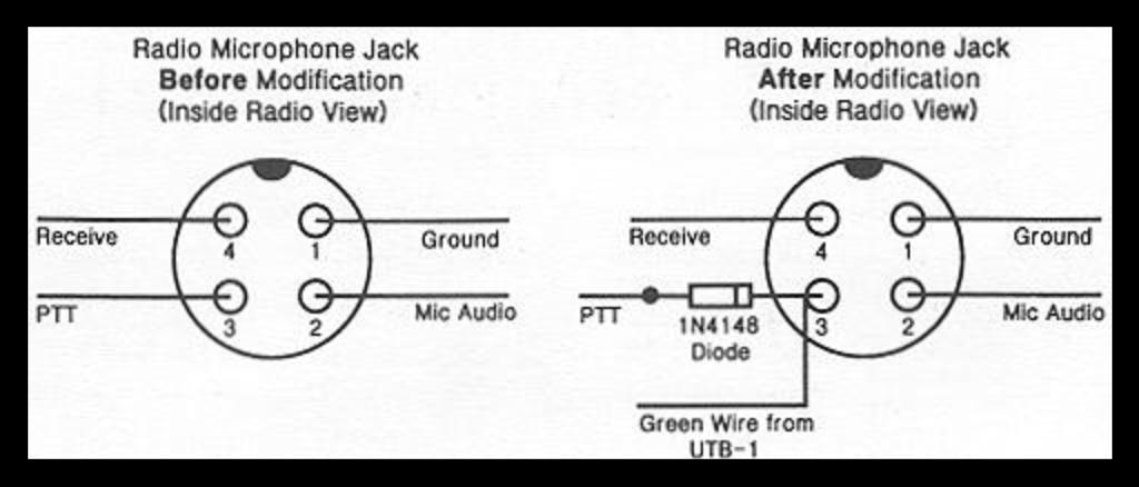 CBWI September 2001 The RF Limited UTB-1CB World Informer